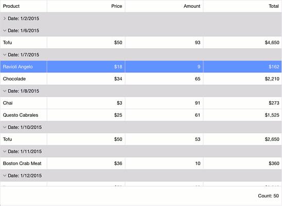 Themes Overview | Grid | Xamarin Controls | DevExpress Help